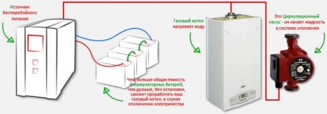 Как выбрать электрический котел отопления - правила выбора, на что обратить внимание