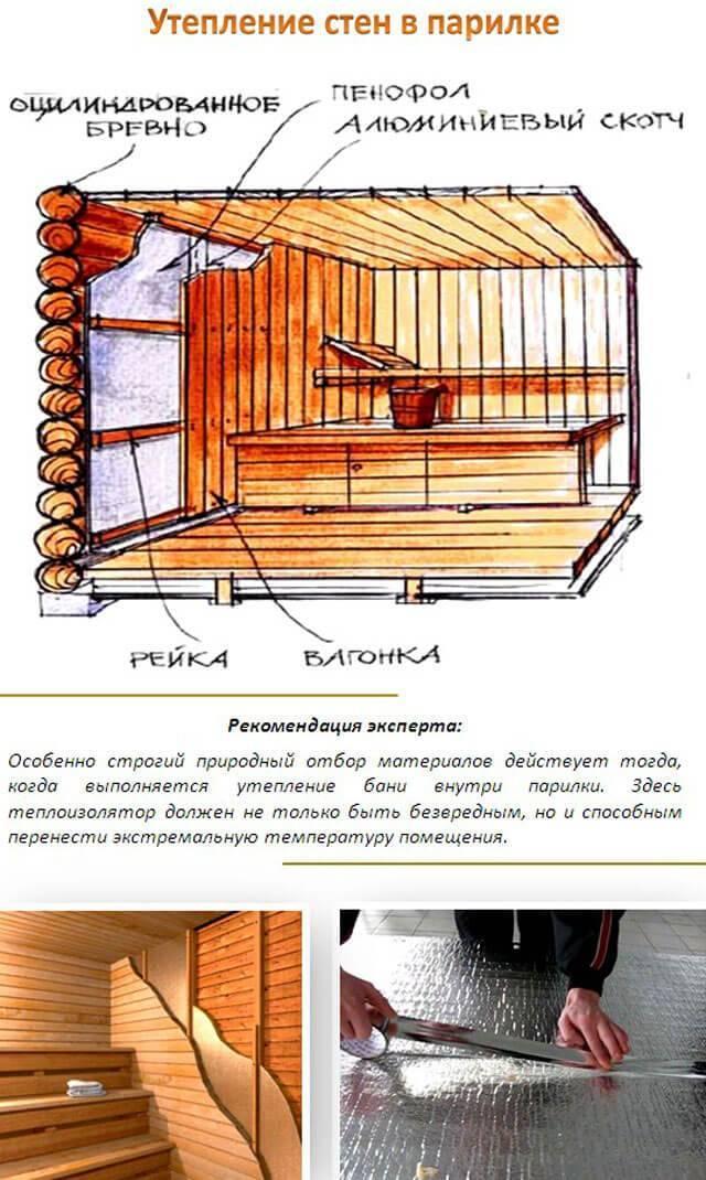 Каркасная баня своими руками: пошаговая инструкция с полезными рекомендациями