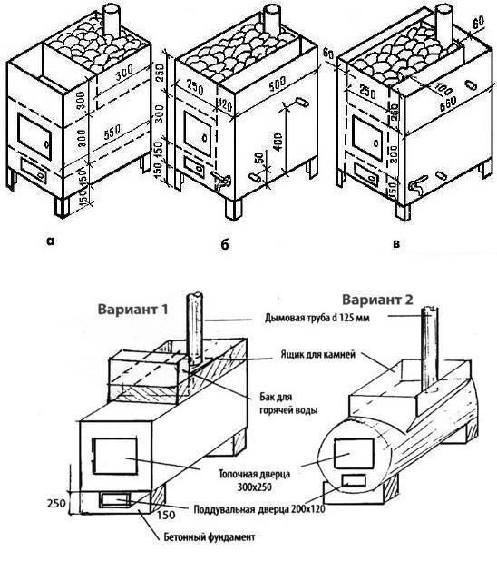 Кирпичная печь для бани с топкой из предбанника своими руками: схема, описание кладки, фото