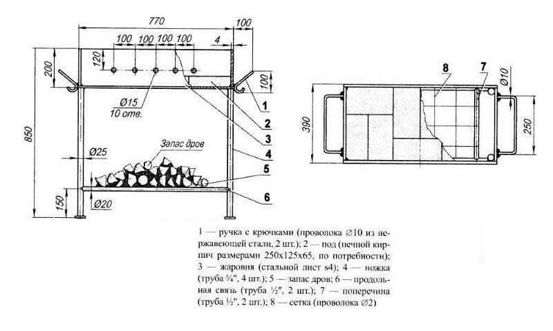 Мангал из металла своими руками: чертежи, фото и пошаговая инструкция
