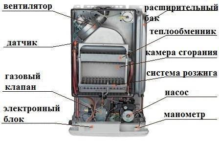 Типы современных электрических котлов: описание, схема устройства и работа   отопление дома и квартиры
