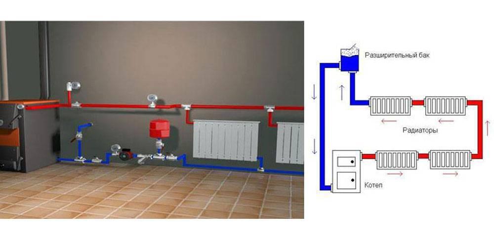 Отопление в гараже: как отопить - экономный способ, как сделать дешево и быстро, варинат на тосоле своими руками