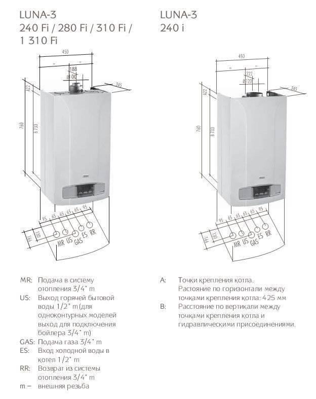 Топ-10 лучших напольных одноконтурных газовых котлов для отопления + какой лучше выбрать