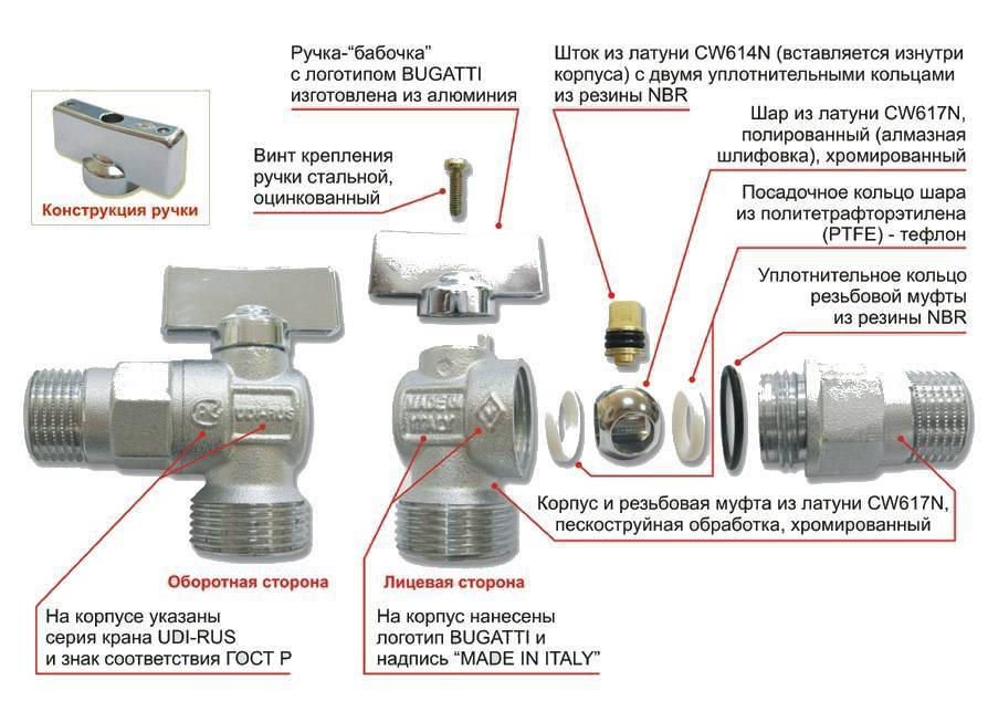 Водопроводный вентиль - конструкция механизма, как выбрать