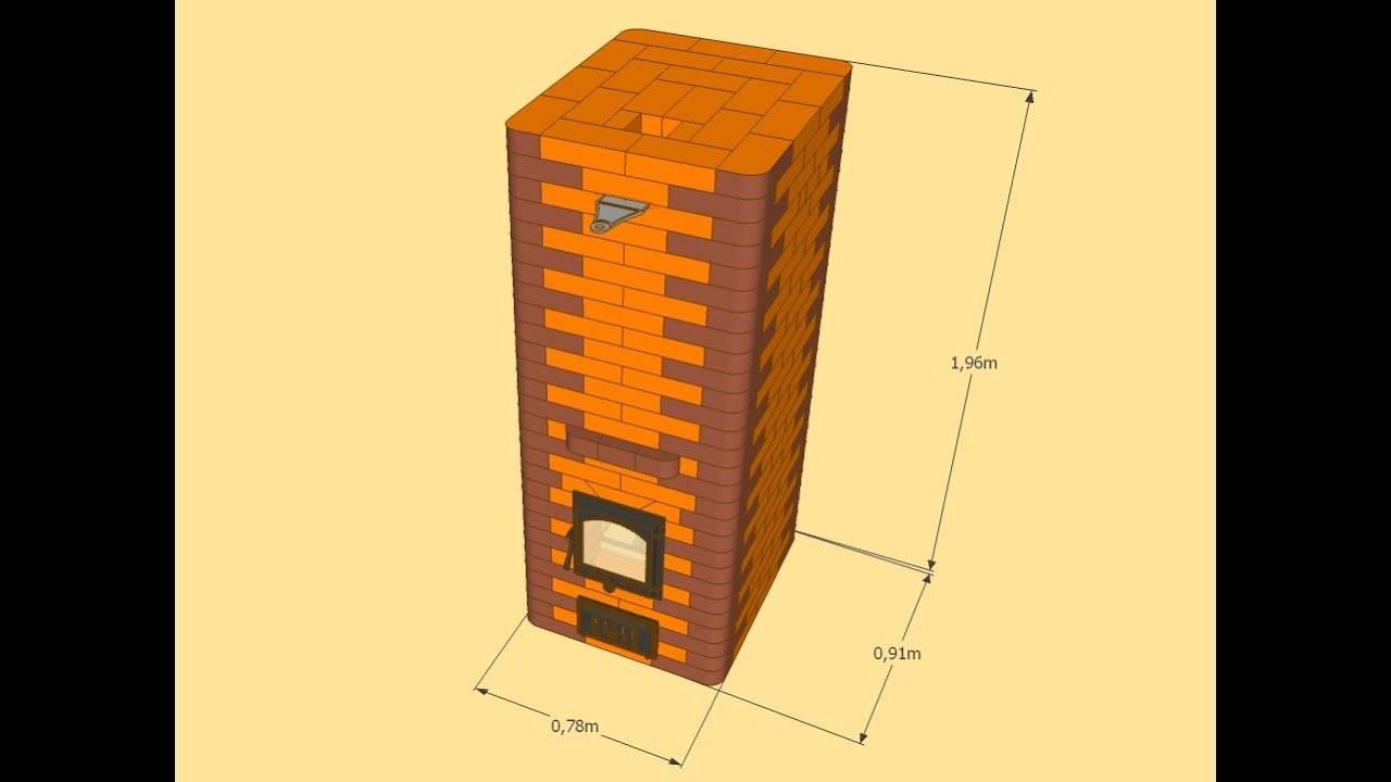 Мини-печь для дачи – отличный вариант для отопления садового домика