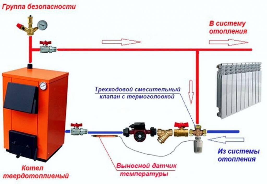 Угольный котел длительного горения для отопления частного дома