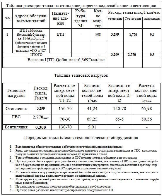 Тепловая мощность единицы измерения – что такое калория перевод гкал в квт и мвт, как рассчитывают тепловую энергию на горячую воду и отопление — termopaneli59.ru — отопление маркет