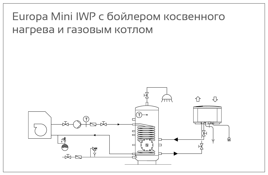 Схема подключения бойлера косвенного нагрева к котлу: обвязка конструкции с рециркуляцией, как подключить к одноконтурному и двухконтурному варианту