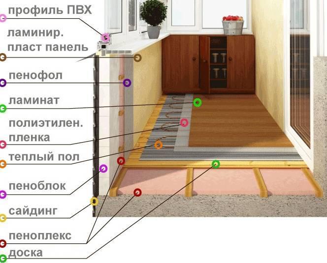 Теплый пол на балконе своими руками - как сделать? теплый пол на балконе своими руками - как сделать?
