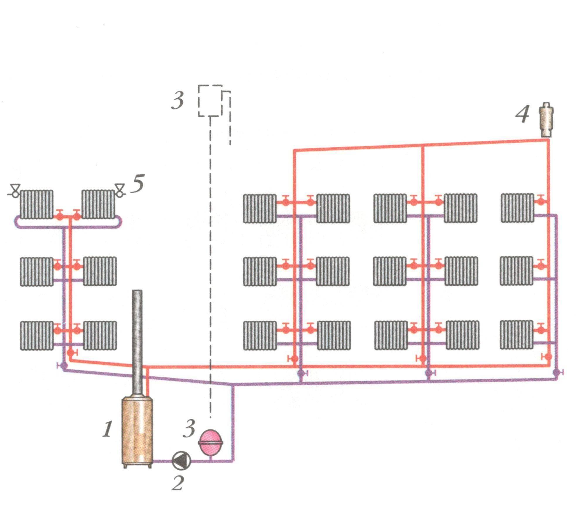 Двухтрубная или однотрубная система отопления: какой вариант выбрать