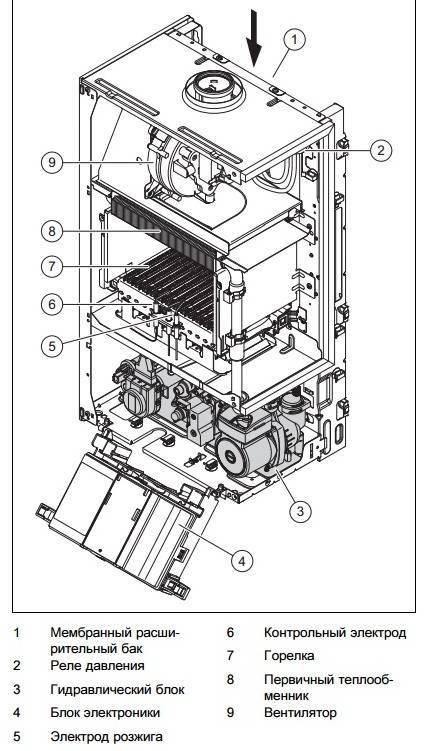 Протерм гепард 23 mov сервисная инструкция. настройка, регулировка мощности газового котла. регулировка максимальной мощности отопления котла gepard или panther через сервисное меню