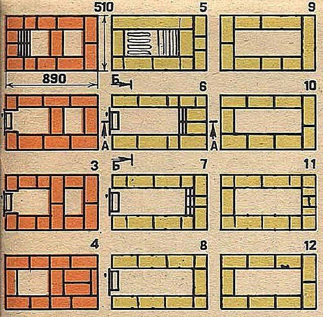 Кирпичная печь своими руками: 95 фото простых и сложных вариантов постройки кирпичных печей