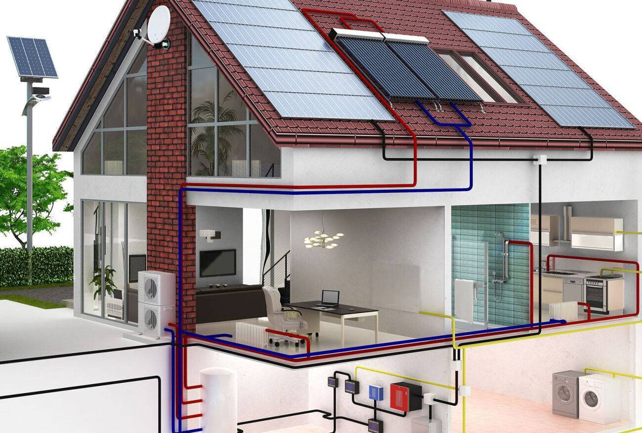 Какое бывает отопление дома без газа и электричества – выбор оптимального варианта