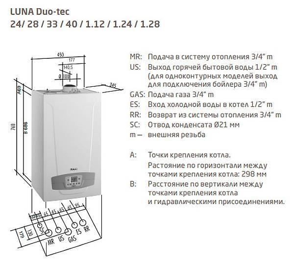 Атмосферные напольные газовые котлы baxi