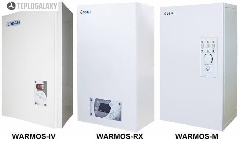 Типы современных электрических котлов: описание, схема устройства и работа | отопление дома и квартиры