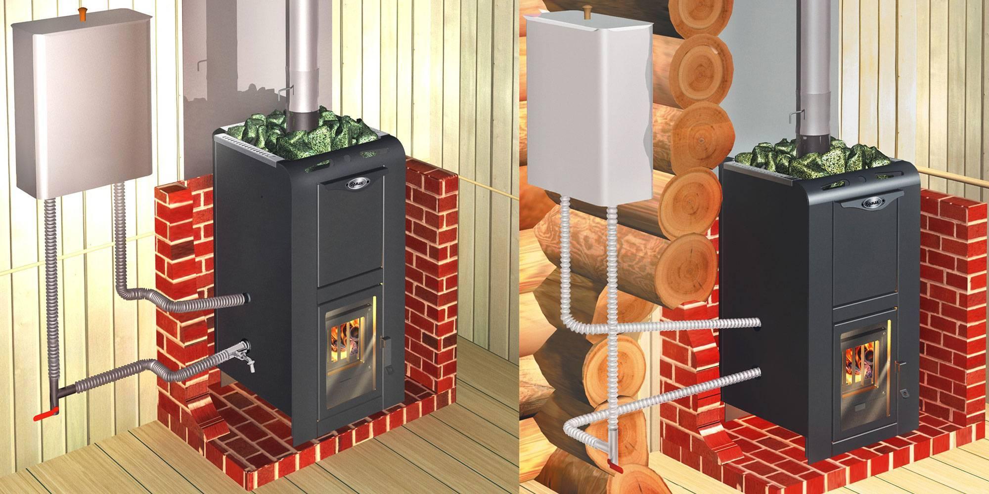 Какая газовая печь для дачи лучше – виды, различия, преимущества