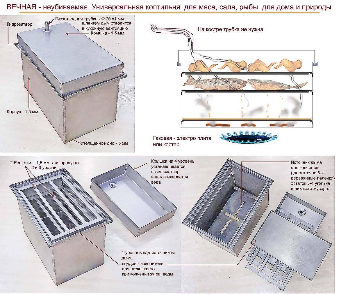 Коптильня с гидрозатвором домашняя своими руками: чертежи, как проверить работоспособность водного затвора
