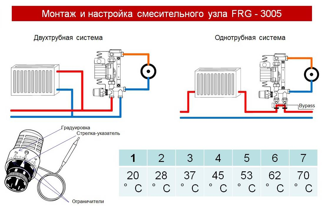 Температура теплого пола под плитку: как определяется, нормы температуры