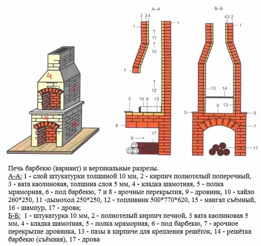 Барбекю из кирпича: как своими руками построить каменное барбекю (145 фото + видео)