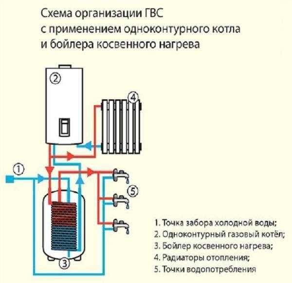 Двухконтурный электрокотел отопления
