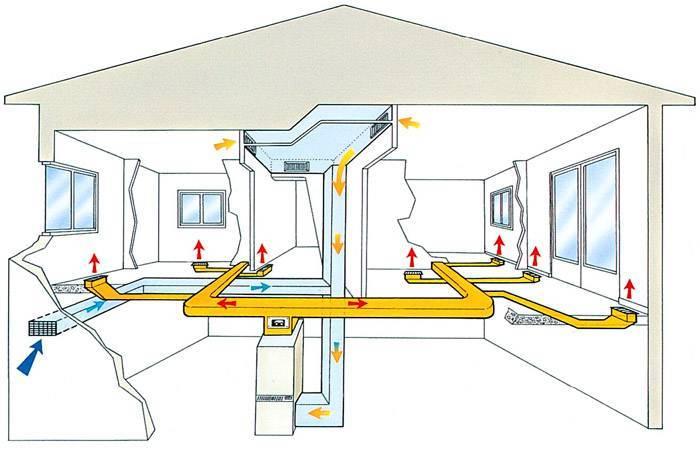 Теплый дом отопление - система отопления
