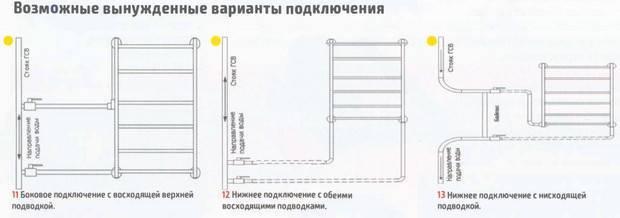 Установка полотенцесушителя - 75 фото основных вариантов установки