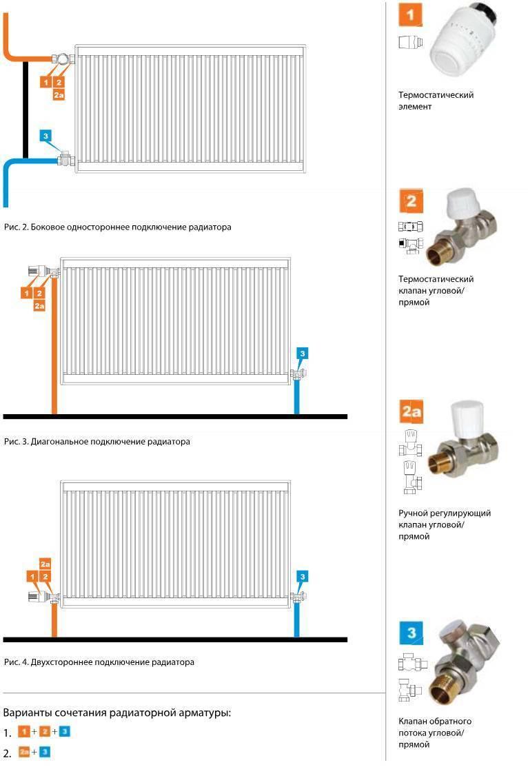 Какая схема подключения радиаторов отопления оптимальна