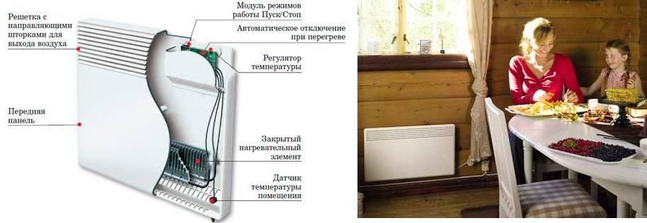 Батареи в полу: что лучше теплый пол или батареи, виды, достоинства и особенности монтажа