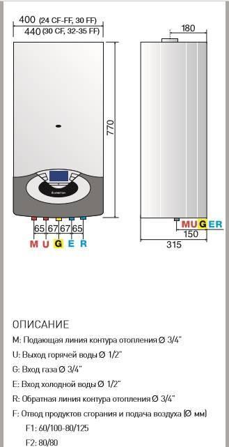 Двухконтурный газовый котел аристон: отзывы, цены