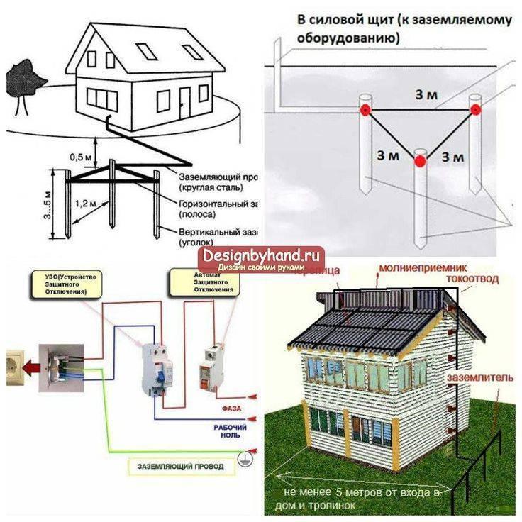 Как сделать заземление и электропитание газовых котлов ? квартира и дача ? другое