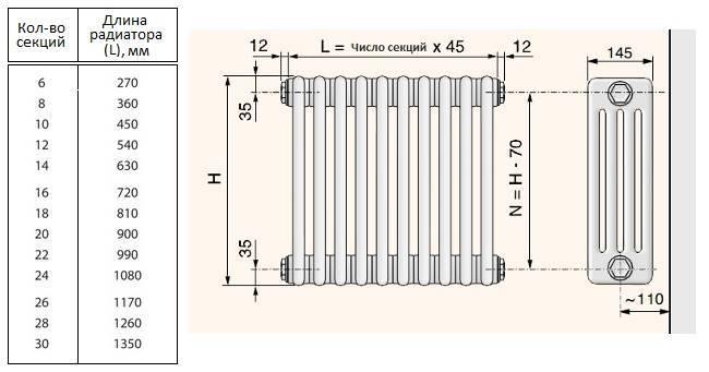 Размеры алюминиевых радиаторов отопления: объем секции, высота