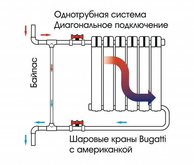 Плюсы и минусы поквартирного отопления в доме