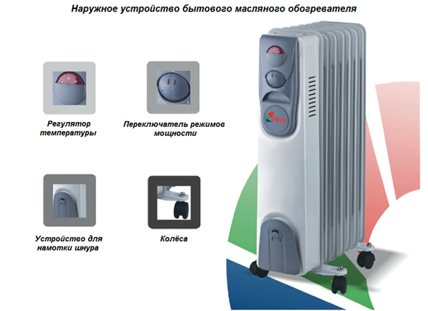 Ремонт масляных обогревателей: устройство прибора, основные типы поломок и их устранение