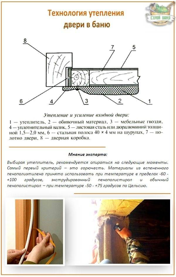 Установка печи в бане с выносной топкой - как сделать правильно своими руками