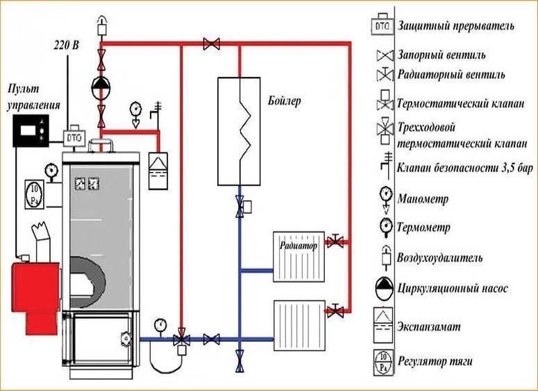 Обвязка электрического котла отопления, как продумать схему, особенности подключения, смотрите фотографии и видео