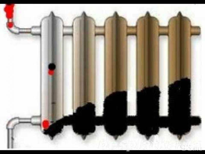 Как чистить газовый котел от сажи: пошаговая инструкция и подробное видео