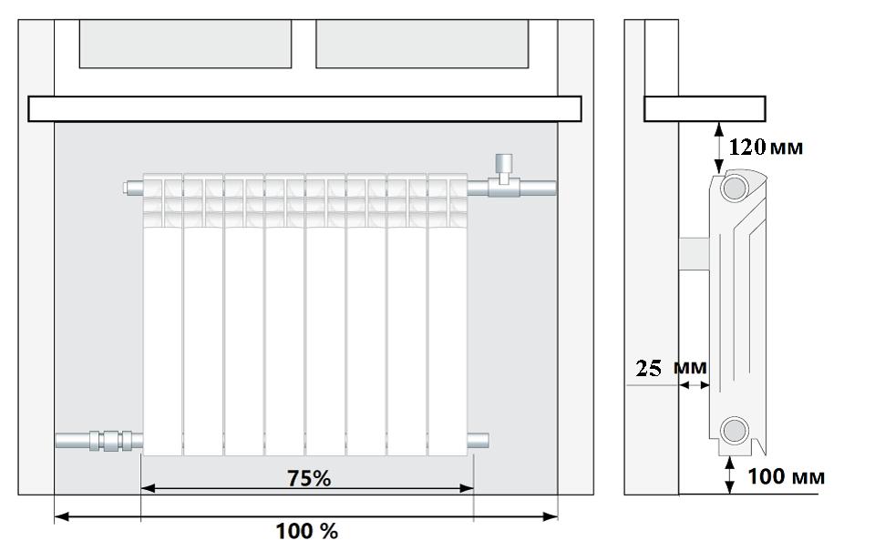 Вертикальные батареи отопления: виды и особенности конструкций