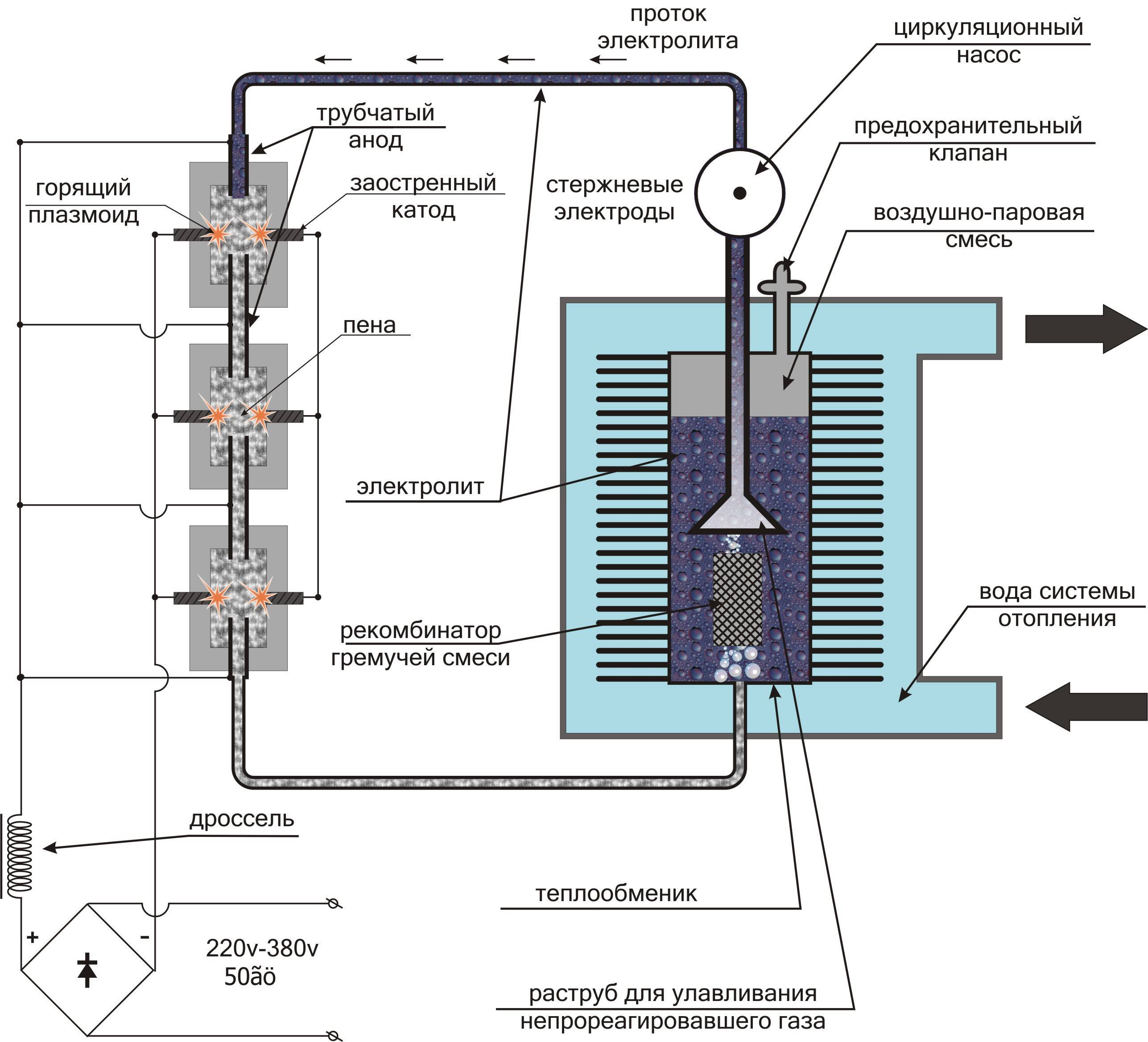 Водородный генератор для отопления частного дома своими руками