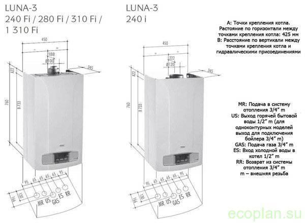 Принцип двухконтурных газовых настенных котлов baxi