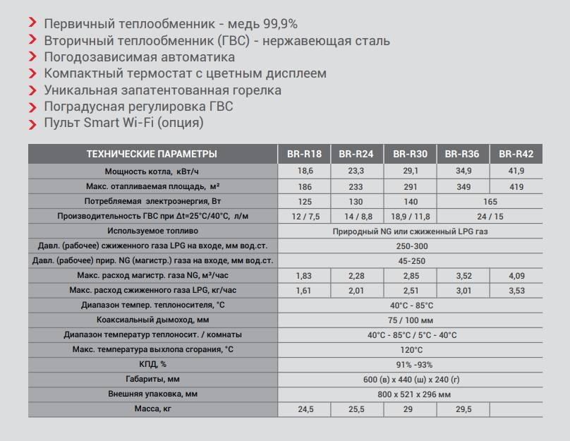 Топ-7 лучших напольных газовых котлов российского производства: рейтинг 2019-2020 года, плюсы и минусы, технические характеристики и отзывы