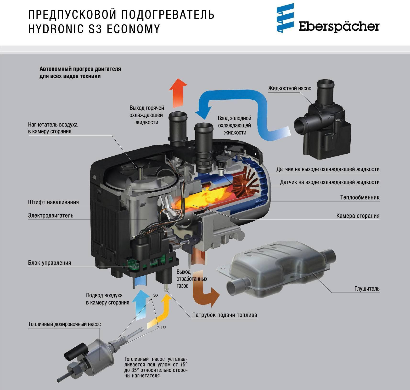 Предпусковые подогреватели двигателя 220в с помпой - рейтинг 2018-2019 года