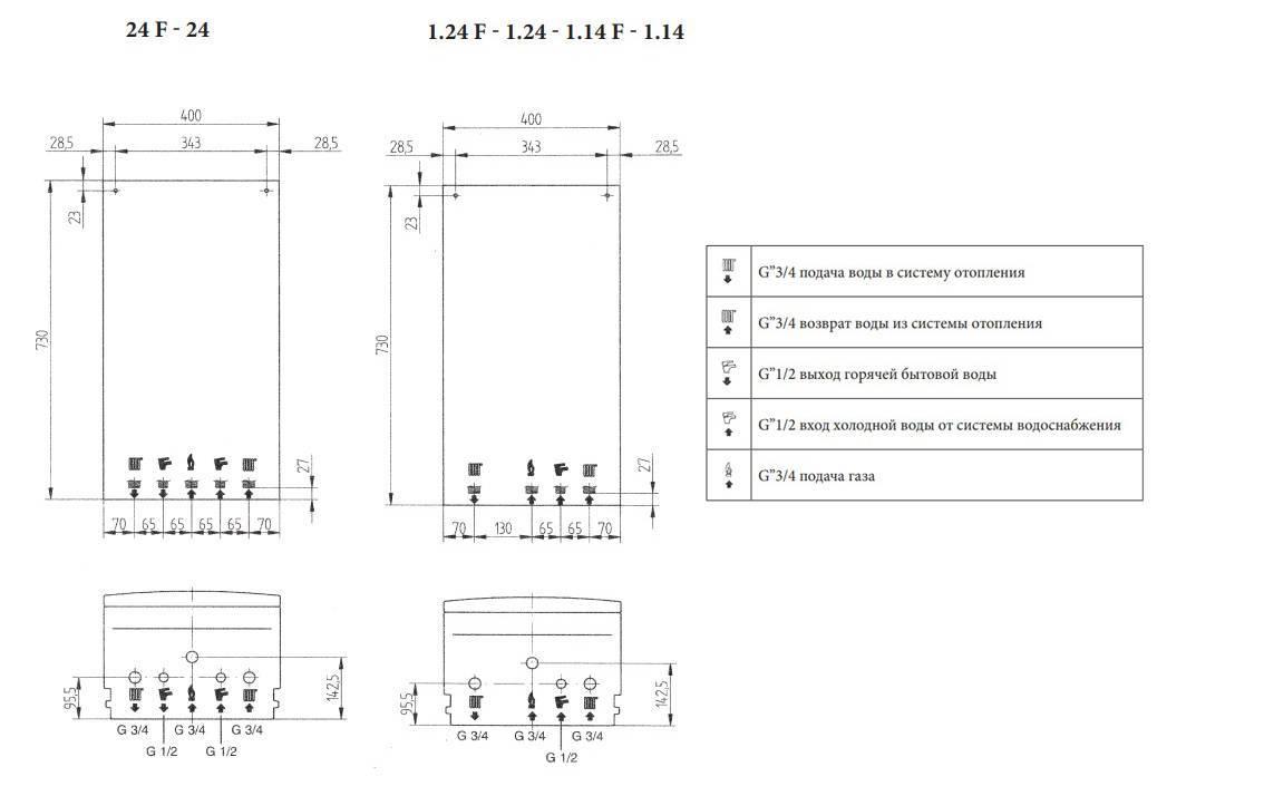 Запуск котла baxi eco four 24f в эксплуатацию.