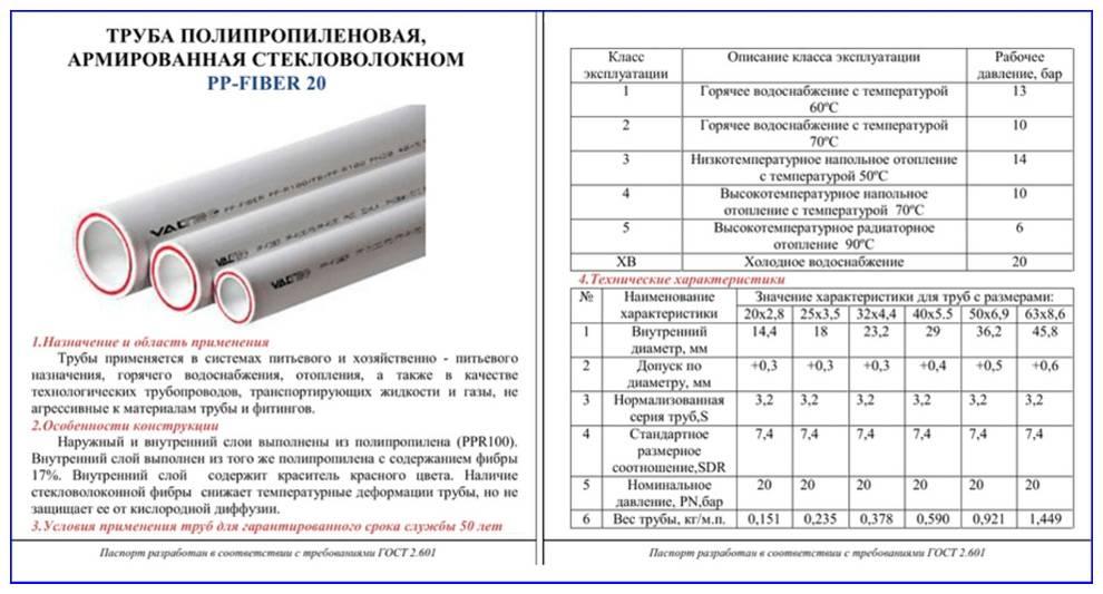 Типы отопительных и водопроводных полипропиленовых труб