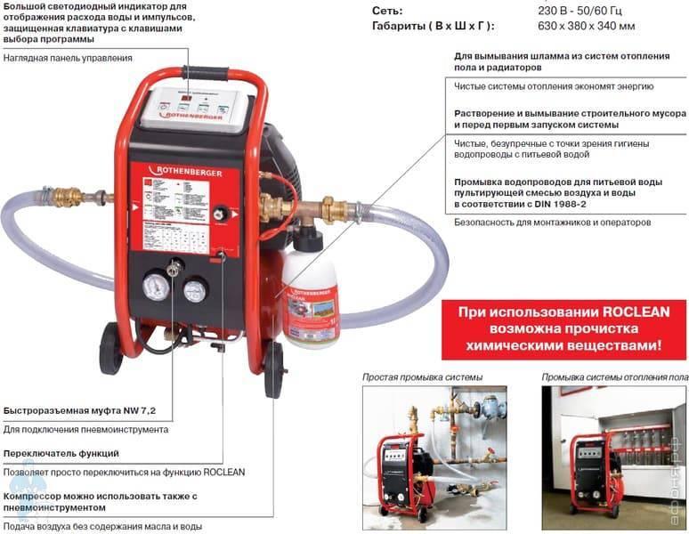 Как промыть систему отопления: чем правильно промыть трубы и батареи отопления, фото и видео