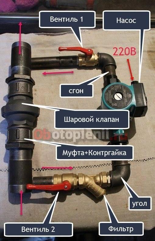 Установка насоса в систему отопления частного дома: схема подключения, инструкция по монтажу