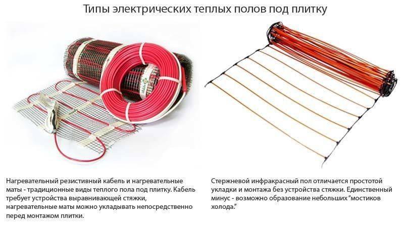Теплый пол электрический - греющий кабель