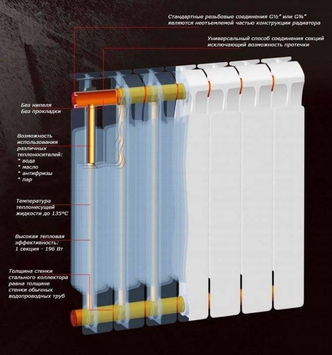 Почему не стоит ставить алюминиевые радиаторы на центральное отопление