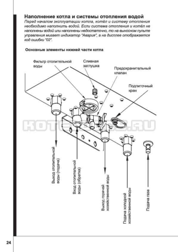 Котел газовый двухконтурный настенный навьен регулировка и настройка