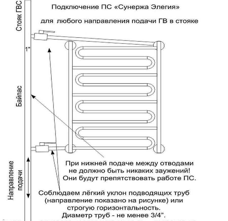 Замена или установка полотенцесушителя в ванной