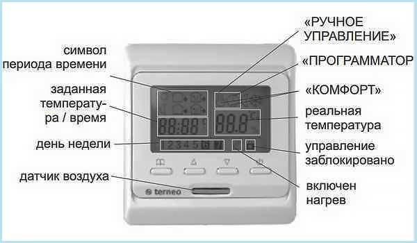Как проверить теплый пол: методы проверки датчика и терморегулятора теплого пола